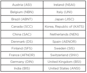 ISO-TC142-member-countries-standards
