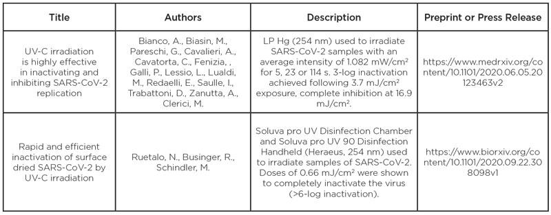 SARS-CoV2-table2