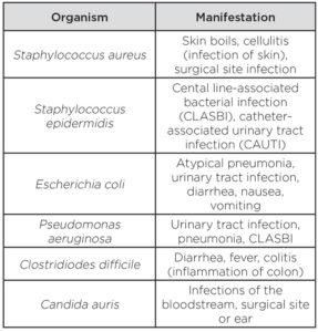 bacteria-responsible-HAIs