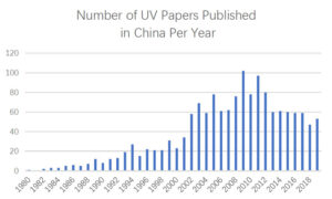 chart1-water-in-china