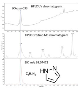 chromatogram-lc-aque-33