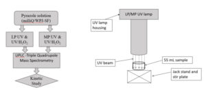 collimated-beam-apparatus