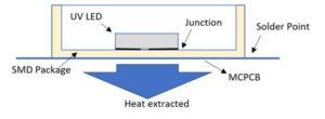heat-extraction