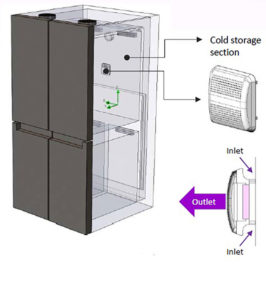 refrigerator-air-circulation