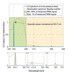 sensitivity-requirements-radiometers