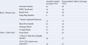 uvc-ems-table1